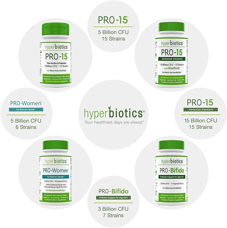 Hyperbiotics Pro 15 Review